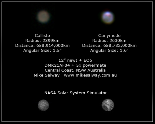 From The Vault Jupiter And The Galilean Moons Mike Salway