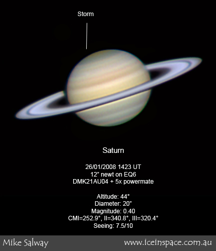 Saturn with the DMK21AU04