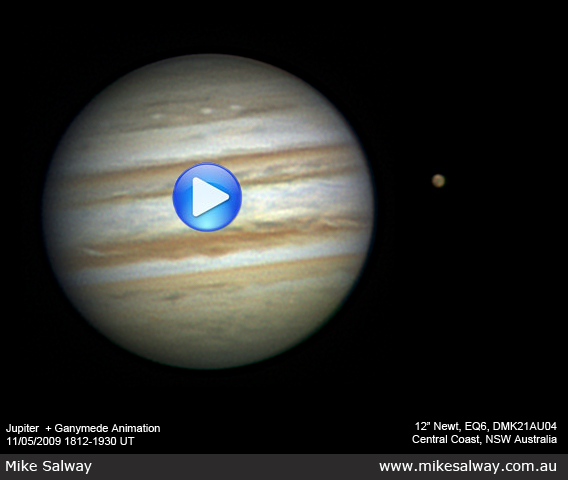 Jupiter and Ganymede Animation: Click to Play
