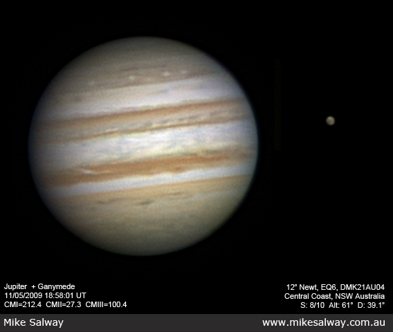 Jupiter and Ganymede