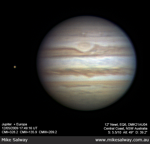 Jupiter, GRS and Europa