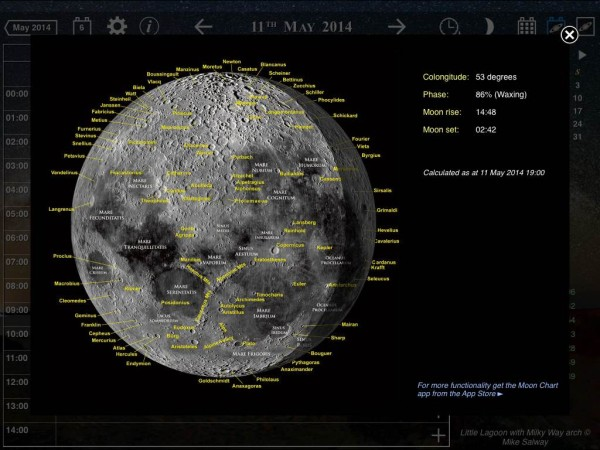 Moon Phase with Names of Craters